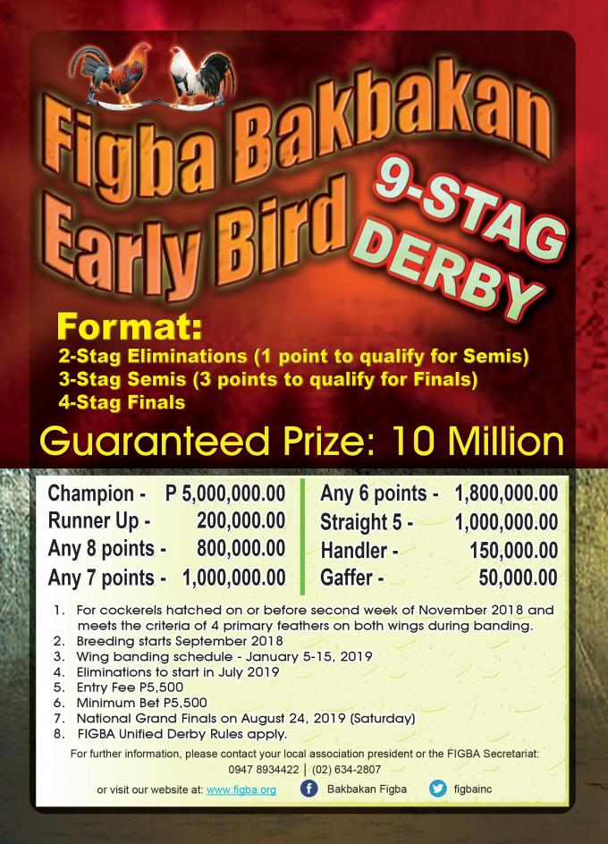 FIGBA BAKBAKAN Early Bird | FIGBA - International Federation of