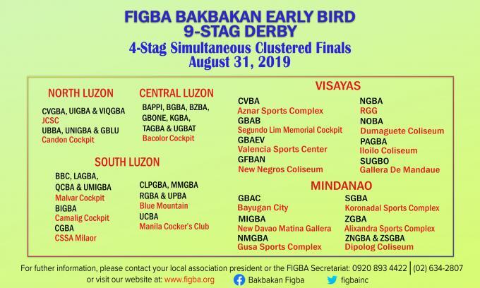 FIGBA - International Federation of Gamefowl Breeders